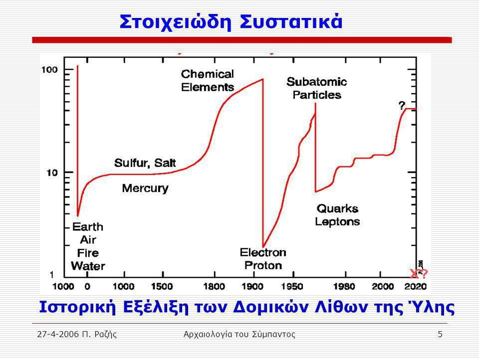 27-4-2006 Π. ΡαζήςΑρχαιολογία του Σύμπαντος5 Στοιχειώδη Συστατικά Ιστορική Εξέλιξη των Δομικών Λίθων της Ύλης