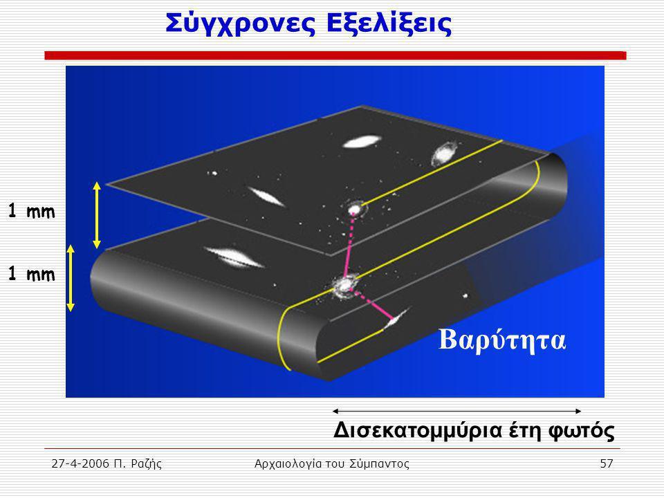 27-4-2006 Π. ΡαζήςΑρχαιολογία του Σύμπαντος57 Δισεκατομμύρια έτη φωτός 1 mm Βαρύτητα Σύγχρονες Εξελίξεις
