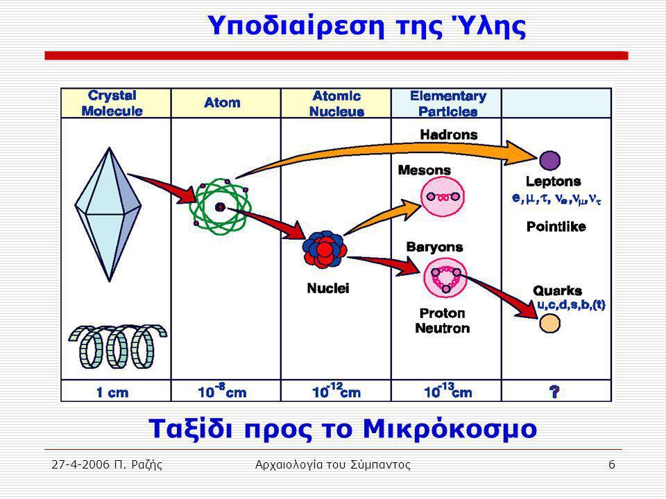 27-4-2006 Π. ΡαζήςΑρχαιολογία του Σύμπαντος6 Υποδιαίρεση της Ύλης Ταξίδι προς το Μικρόκοσμο