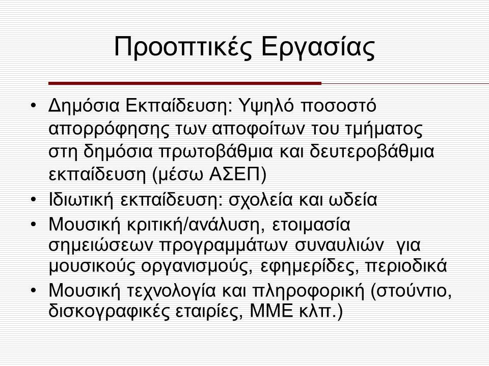 «Οι Σπουδές στο Αριστοτέλειο Πανεπιστήμιο» • Θεσσαλονίκη • 12 Δεκεμβρίου 2006 Περισσότερες πληροφορίες http://www.mus.auth.gr/