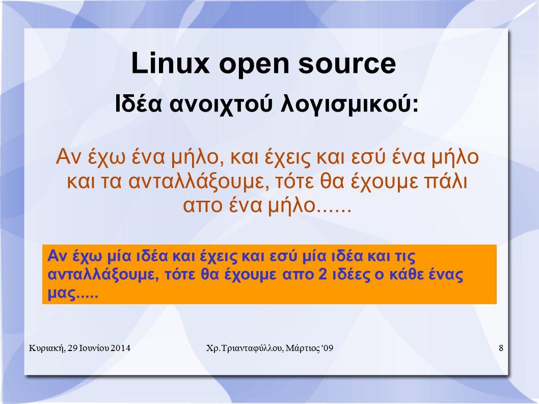 Linux open source Ιδέα ανοιχτού λογισμικού: Αν έχω ένα μήλο, και έχεις και εσύ ένα μήλο και τα ανταλλάξουμε, τότε θα έχουμε πάλι απο ένα μήλο......