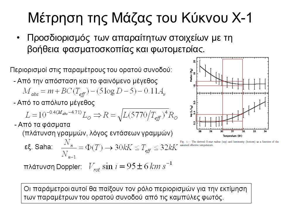 Μέτρηση της Μάζας του Κύκνου Χ-1 •Προσδιορισμός των απαραίτητων στοιχείων με τη βοήθεια φασματοσκοπίας και φωτομετρίας. Περιορισμοί στις παραμέτρους τ