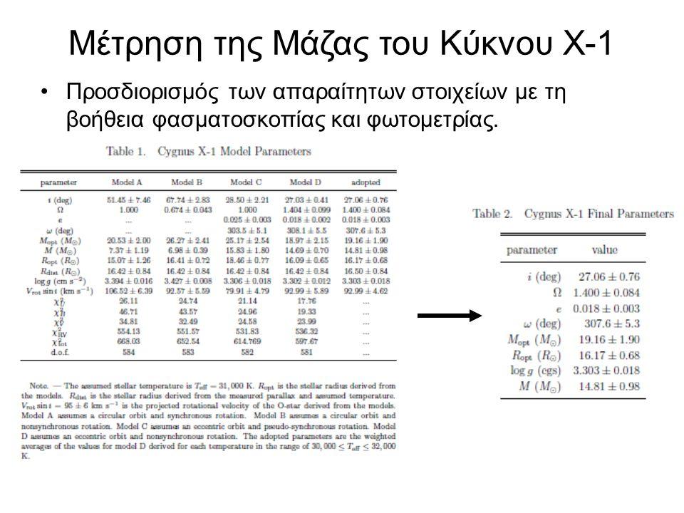 Μέτρηση της Μάζας του Κύκνου Χ-1 •Προσδιορισμός των απαραίτητων στοιχείων με τη βοήθεια φασματοσκοπίας και φωτομετρίας.