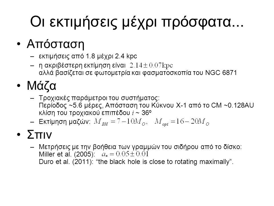 Οι εκτιμήσεις μέχρι πρόσφατα... •Απόσταση –εκτιμήσεις από 1.8 μέχρι 2.4 kpc –η ακριβέστερη εκτίμηση είναι αλλά βασίζεται σε φωτομετρία και φασματοσκοπ