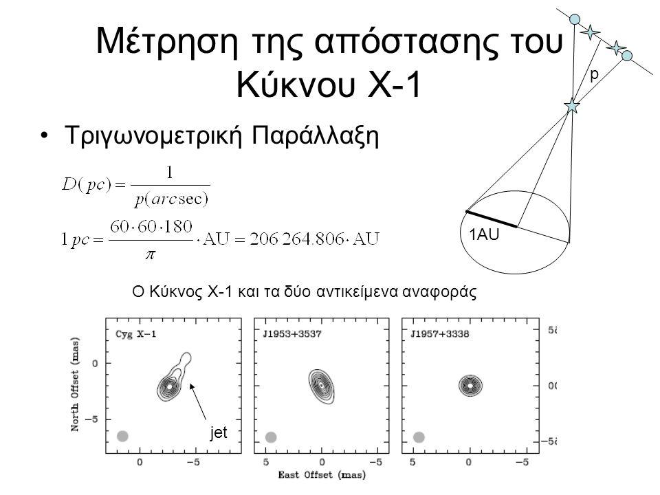 Μέτρηση της απόστασης του Κύκνου Χ-1 •Τριγωνομετρική Παράλλαξη 1AU p Ο Κύκνος Χ-1 και τα δύο αντικείμενα αναφοράς jet