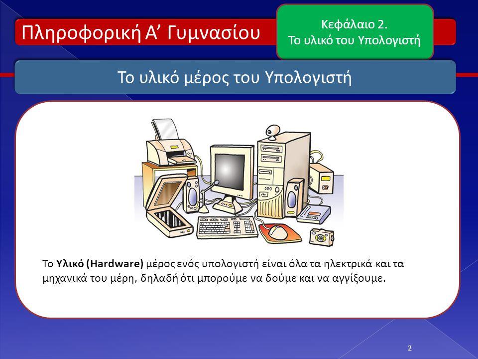 Πληροφορική Α' Γυμνασίου Κεφάλαιο 2. Το υλικό του Υπολογιστή 2 Το υλικό μέρος του Υπολογιστή To Υλικό (Hardware) μέρος ενός υπολογιστή είναι όλα τα ηλ