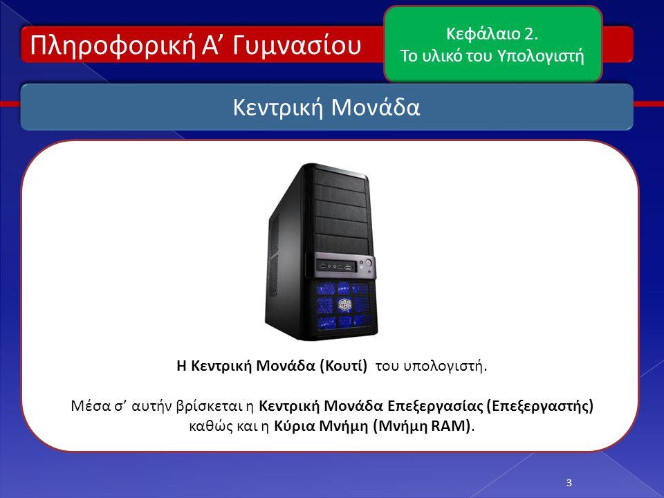 Πληροφορική Α' Γυμνασίου Κεφάλαιο 2. Το υλικό του Υπολογιστή 3 Κεντρική Μονάδα Η Κεντρική Μονάδα (Κουτί) του υπολογιστή. Μέσα σ' αυτήν βρίσκεται η Κεν