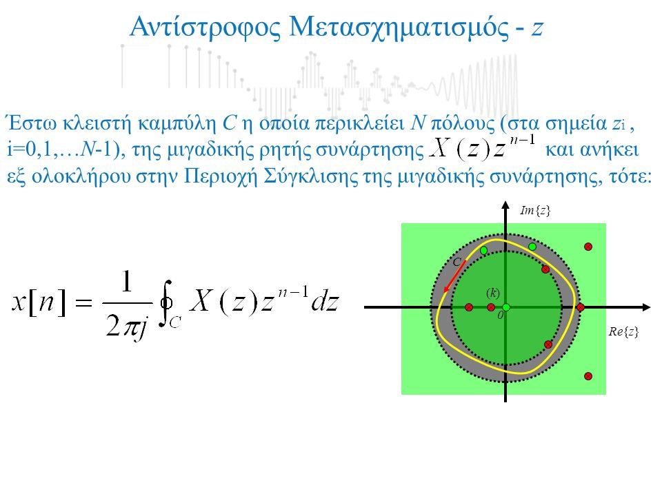 Αντίστροφος Μετασχηματισμός - z Έστω κλειστή καμπύλη C η οποία περικλείει Ν πόλους (στα σημεία z i, i=0,1,…N-1), της μιγαδικής ρητής συνάρτησης και ανήκει εξ ολοκλήρου στην Περιοχή Σύγκλισης της μιγαδικής συνάρτησης, τότε: Im{z} 0 C (k)(k) Re{z}