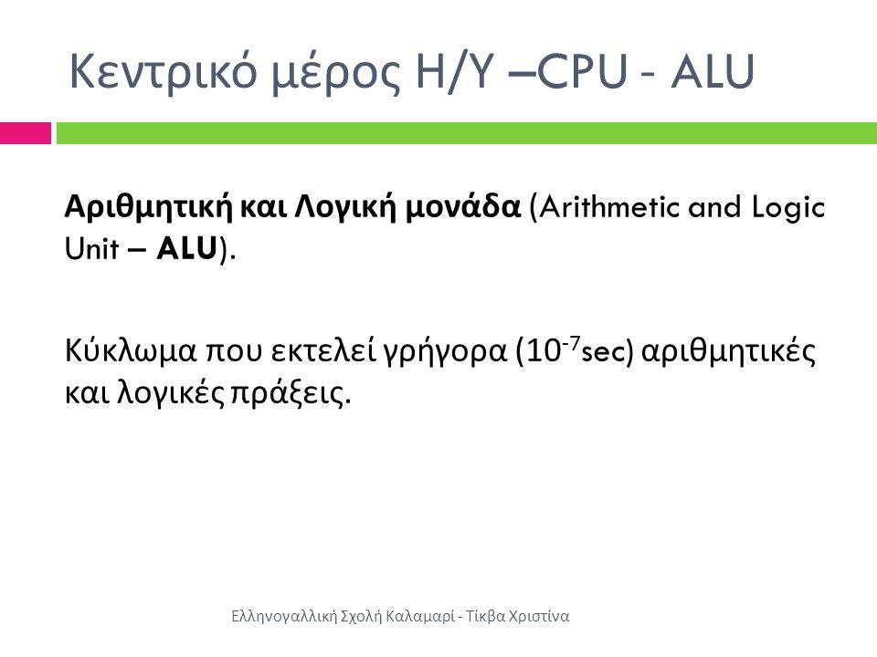 Κεντρικό μέρος Η / Υ – Είδη μνήμης Είδη ROM Προγραμματιζόμενες Μνήμες μόνο για ανάγνωση PROM: Προγραμματίζεται μόνο μία φορά Απαλείψιμες Προγραμματιζόμενες Μνήμες EPROM: Προγραμματίζονται πολλές φορές Ελληνογαλλική Σχολή Καλαμαρί - Τίκβα Χριστίνα