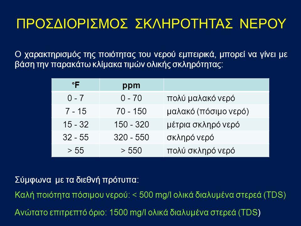 Ο χαρακτηρισμός της ποιότητας του νερού εμπειρικά, μπορεί να γίνει με βάση την παρακάτω κλίμακα τιμών ολικής σκληρότητας: Σύμφωνα με τα διεθνή πρότυπα: Καλή ποιότητα πόσιμου νερού: < 500 mg/l ολικά διαλυμένα στερεά (TDS) Ανώτατο επιτρεπτό όριο: 1500 mg/l ολικά διαλυμένα στερεά (TDS) ΠΡΟΣΔΙΟΡΙΣΜΟΣ ΣΚΛΗΡΟΤΗΤΑΣ ΝΕΡΟΥ °F°Fppm 0 - 70 - 70πολύ μαλακό νερό 7 - 1570 - 150μαλακό (πόσιμο νερό) 15 - 32150 - 320μέτρια σκληρό νερό 32 - 55320 - 550σκληρό νερό > 55> 550πολύ σκληρό νερό