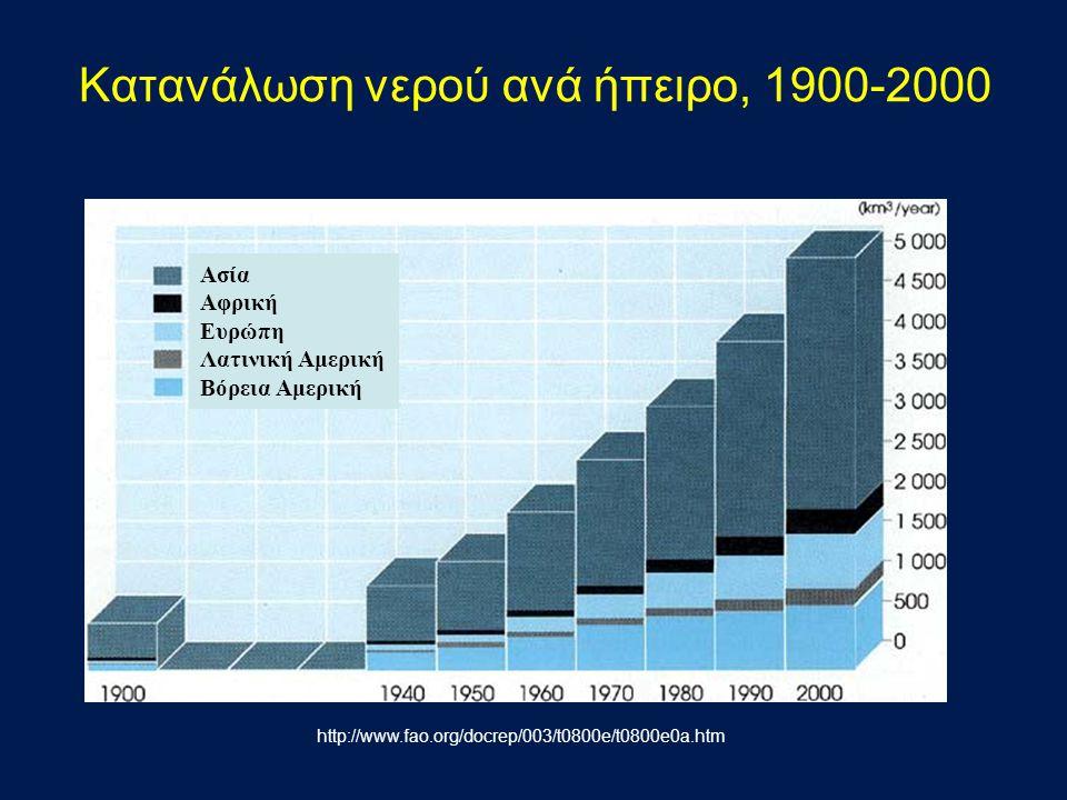 Κατανάλωση νερού ανά ήπειρο, 1900-2000 Ασία Αφρική Ευρώπη Λατινική Αμερική Βόρεια Αμερική http://www.fao.org/docrep/003/t0800e/t0800e0a.htm