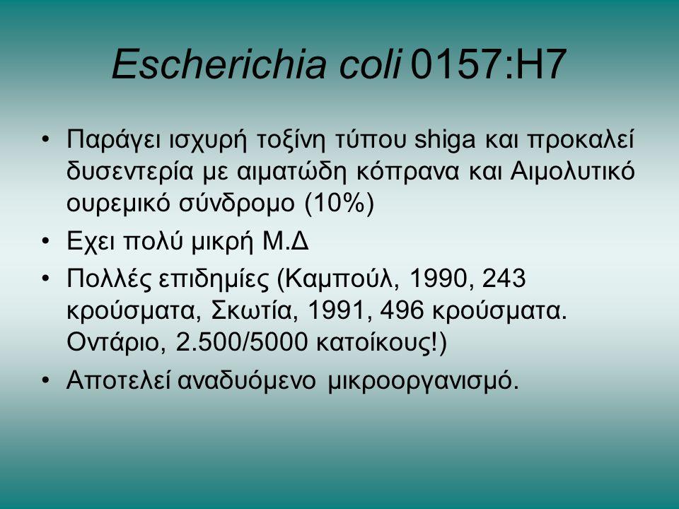 Escherichia coli 0157:H7 •Παράγει ισχυρή τοξίνη τύπου shiga και προκαλεί δυσεντερία με αιματώδη κόπρανα και Αιμολυτικό ουρεμικό σύνδρομο (10%) •Eχει π