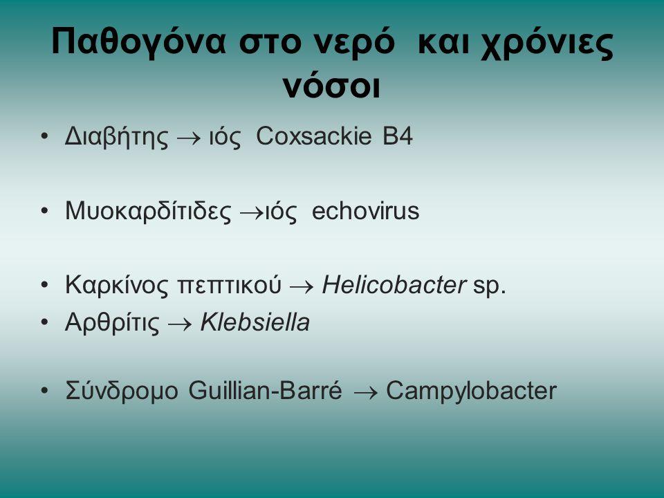 Παθογόνα στο νερό και χρόνιες νόσοι •Διαβήτης  ιός Coxsackie B4 •Μυοκαρδίτιδες  ιός echovirus •Καρκίνος πεπτικού  Helicobacter sp. •Αρθρίτις  Kleb