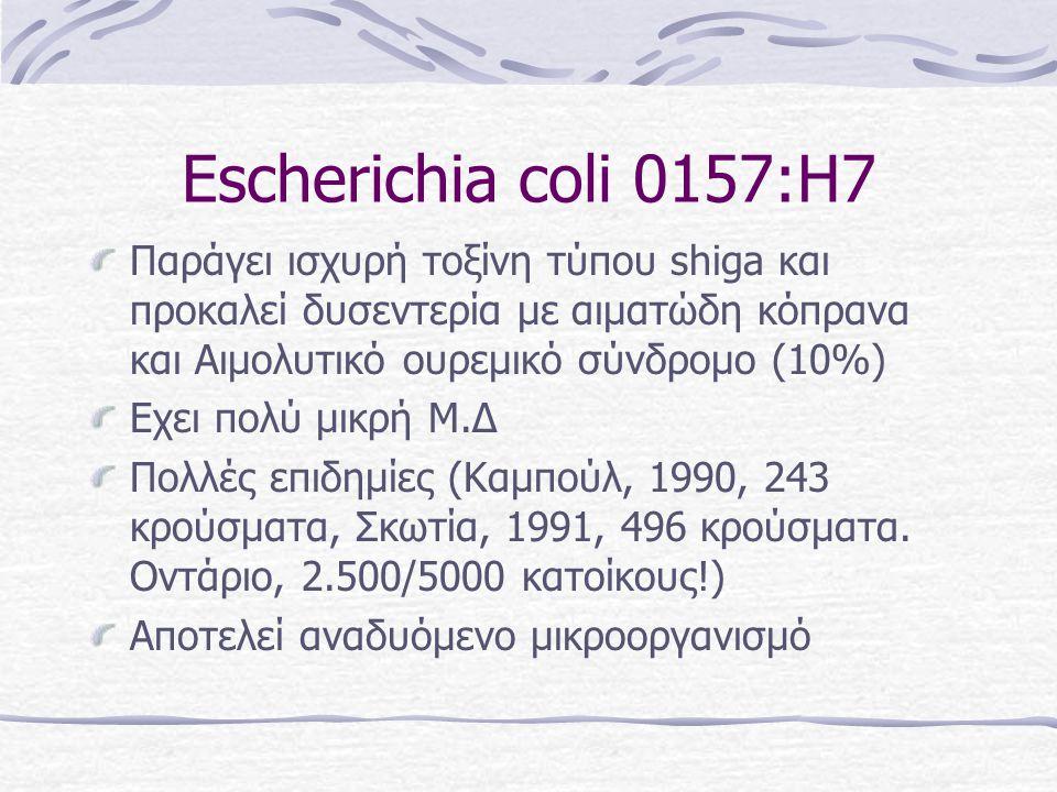 Escherichia coli 0157:H7 Παράγει ισχυρή τοξίνη τύπου shiga και προκαλεί δυσεντερία με αιματώδη κόπρανα και Αιμολυτικό ουρεμικό σύνδρομο (10%) Eχει πολύ μικρή Μ.Δ Πολλές επιδημίες (Καμπούλ, 1990, 243 κρούσματα, Σκωτία, 1991, 496 κρούσματα.