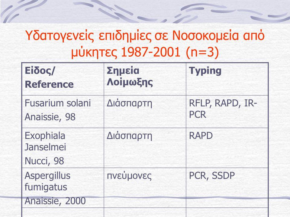 Υδατογενείς επιδημίες σε Νοσοκομεία από μύκητες 1987-2001 (n=3) Eίδος/ Reference Σημεία Λοίμωξης Typing Fusarium solani Anaissie, 98 ΔιάσπαρτηRFLP, RAPD, IR- PCR Exophiala Janselmei Nucci, 98 ΔιάσπαρτηRAPD Aspergillus fumigatus Anaissie, 2000 πνεύμονεςPCR, SSDP