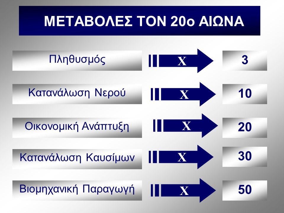 ΜΕΤΑΒΟΛΕΣ ΤΟΝ 20ο ΑΙΩΝΑ Βιομηχανική Παραγωγή Πληθυσμός Κατανάλωση Νερού Κατανάλωση Καυσίμων Οικονομική Ανάπτυξη 3 10 20 30 50 Χ Χ Χ Χ Χ