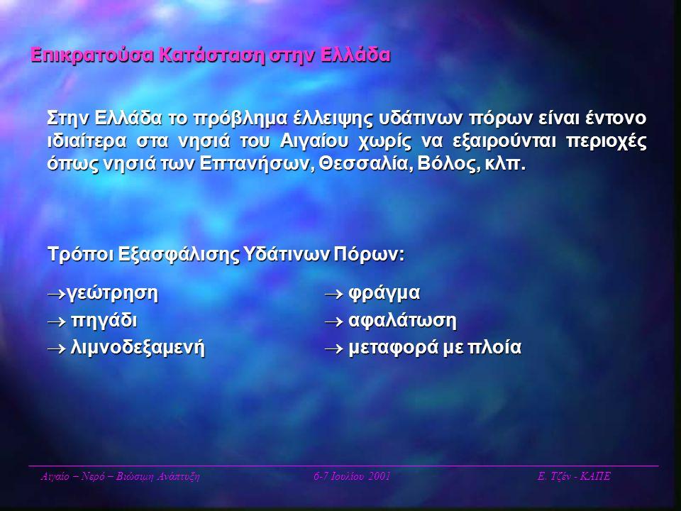 Επικρατούσα Κατάσταση στην Ελλάδα Αιγαίο – Νερό – Βιώσιμη Ανάπτυξη6-7 Ιουλίου 2001 Ε. Τζέν - ΚΑΠΕ Στην Ελλάδα το πρόβλημα έλλειψης υδάτινων πόρων είνα