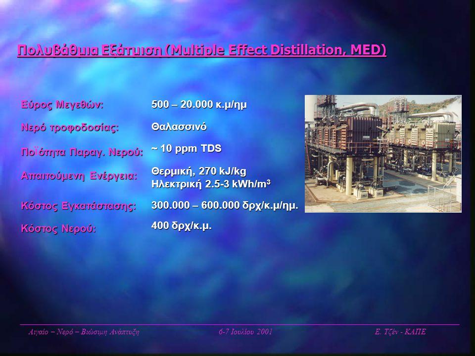 Πολυβάθμια Εξάτμιση (Multiple Effect Distillation, MED) Αιγαίο – Νερό – Βιώσιμη Ανάπτυξη6-7 Ιουλίου 2001 Ε. Τζέν - ΚΑΠΕ Εύρος Μεγεθών: Νερό τροφοδοσία