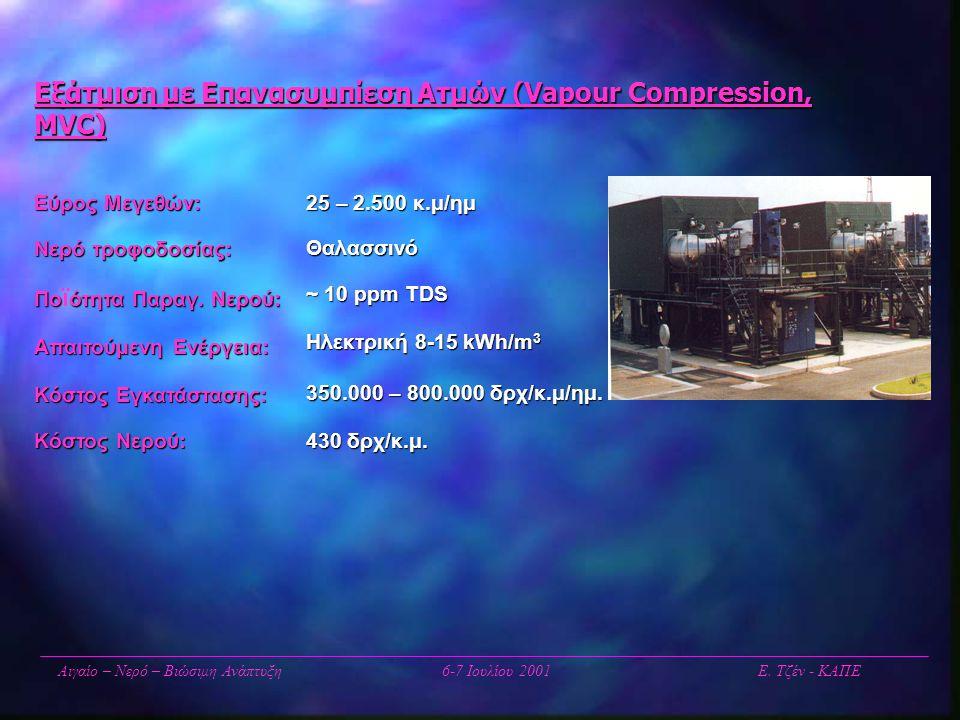 Εξάτμιση με Επανασυμπίεση Ατμών (Vapour Compression, MVC) Αιγαίο – Νερό – Βιώσιμη Ανάπτυξη6-7 Ιουλίου 2001 Ε. Τζέν - ΚΑΠΕ 25 – 2.500 κ.μ/ημ Θαλασσινό
