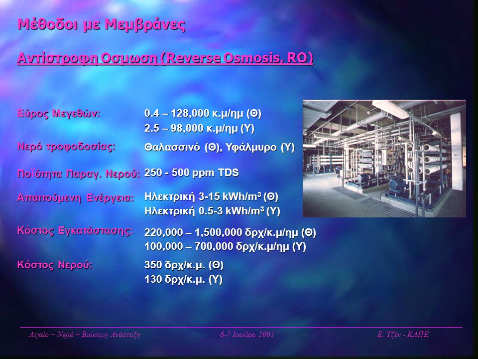 Ηλεκτροδιάλυση (Electrodialysis, ED) Αιγαίο – Νερό – Βιώσιμη Ανάπτυξη6-7 Ιουλίου 2001 Ε.