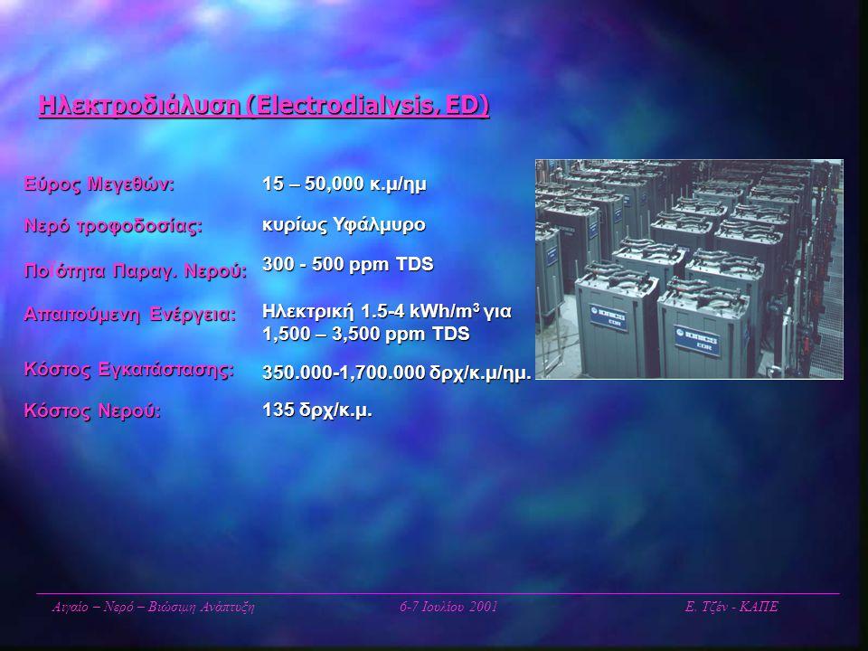 Ηλεκτροδιάλυση (Electrodialysis, ED) Αιγαίο – Νερό – Βιώσιμη Ανάπτυξη6-7 Ιουλίου 2001 Ε. Τζέν - ΚΑΠΕ 15 – 50,000 κ.μ/ημ κυρίως Υφάλμυρο 300 - 500 ppm