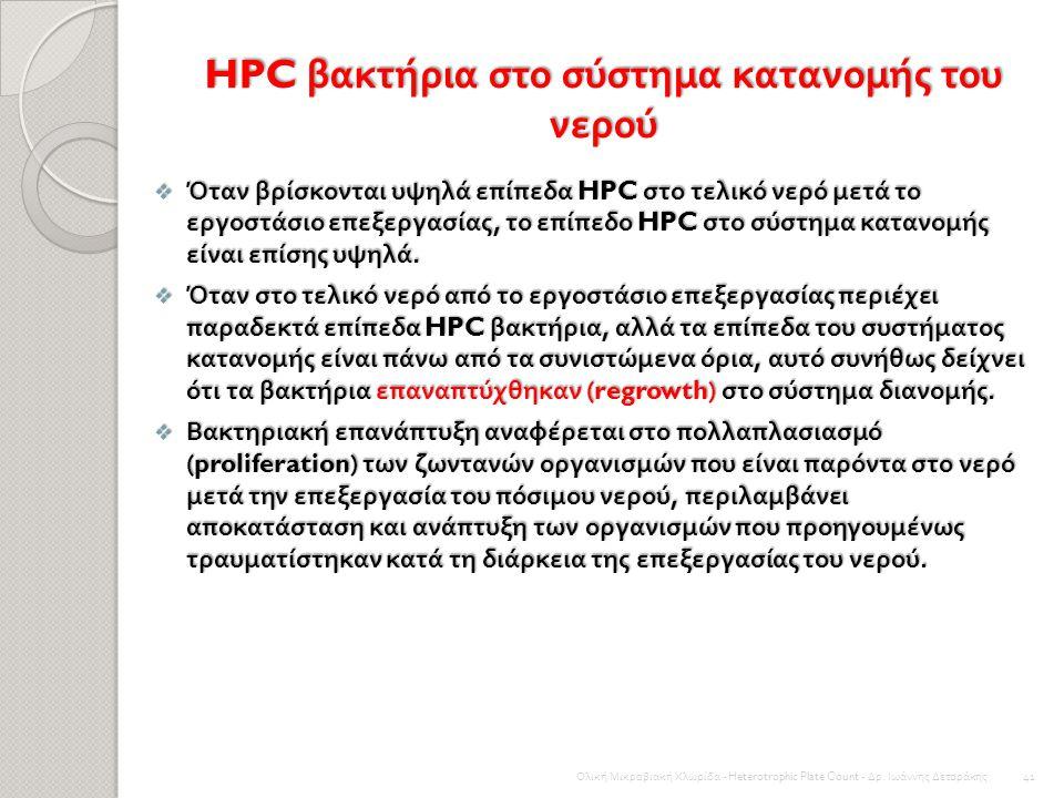 HPC βακτήρια στο εργοστάσιο επεξεργασίας νερού  HPC έχει μακρά ιστορία ως δείκτης ποιότητας νερού  Μετά από δεκαετίες ερμηνείας των αποτελεσμάτων τη