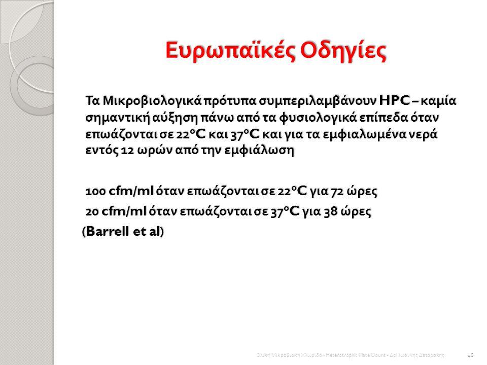 Κανόνες Παγκόσμιας Οργάνωσης Υγείας  Κανόνες για την ποιότητα πόσιμου νερού (2003)  Αποτελέσματα HPC στους 22°C περιγράφονται ότι είναι μικρής υγειο