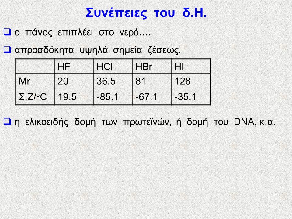 Δεσμός (ή γέφυρα) υδρογόνου Οι δεσμοί H-F, H-O και H-N είναι ακραία πολικοί…... Μόρια που περιέχουν τέτοιους δεσμούς έλκονται ισχυρά μεταξύ τους. Η δ+