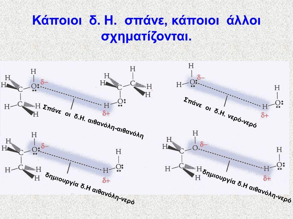 δ.Η μεταξύ μορίων αιθανόλης- αιθανόλης δ.Η μεταξύ μορίων νερού- νερού δ.Η μεταξύ μορίων νερού- αιθανόλης αιθανόλη + νερό