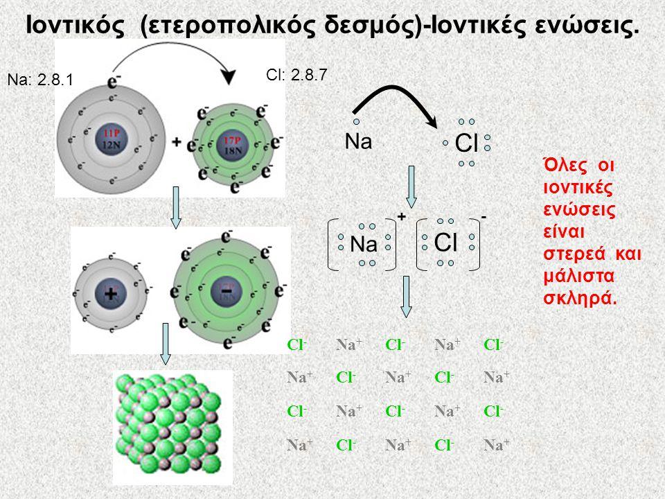 Na Cl Na + Cl - Cl - Na + Cl - Na + Cl - Na + Cl - Na + Cl - Na + Cl - Na + Cl - Na + Cl - Na + Cl - Na + Cl - Na + Na: 2.8.1 Cl: 2.8.7 Ιοντικός (ετεροπολικός δεσμός)-Ιοντικές ενώσεις.