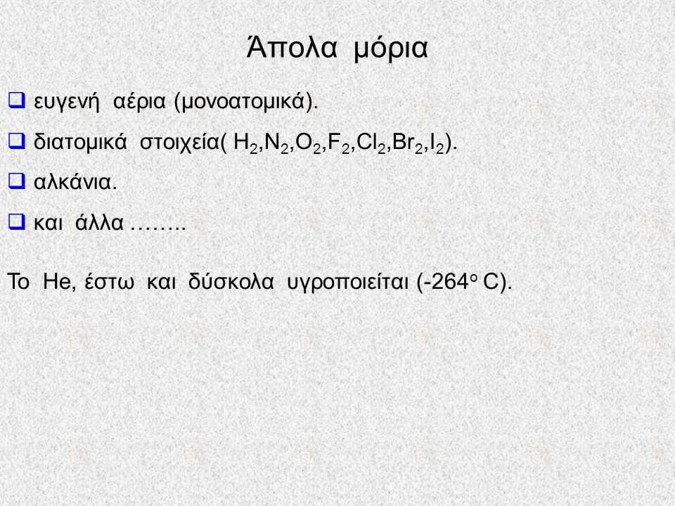 Άπολα μόρια  ευγενή αέρια (μονοατομικά). διατομικά στοιχεία( Η 2,N 2,O 2,F 2,Cl 2,Br 2,I 2 ).