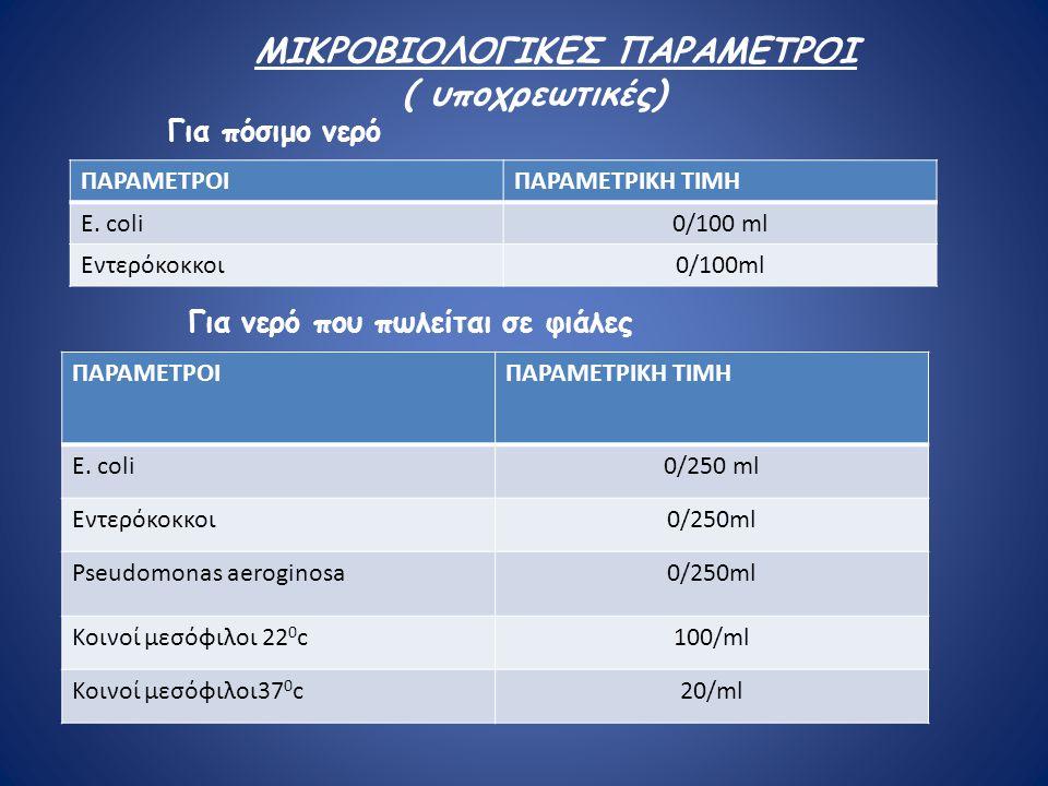 ΜΙΚΡΟΒΙΟΛΟΓΙΚΕΣ ΠΑΡΑΜΕΤΡΟΙ ( υποχρεωτικές) Για πόσιμο νερό ΠΑΡΑΜΕΤΡΟΙΠΑΡΑΜΕΤΡΙΚΗ ΤΙΜΗ Ε. coli0/100 ml Εντερόκοκκοι0/100ml Για νερό που πωλείται σε φιά