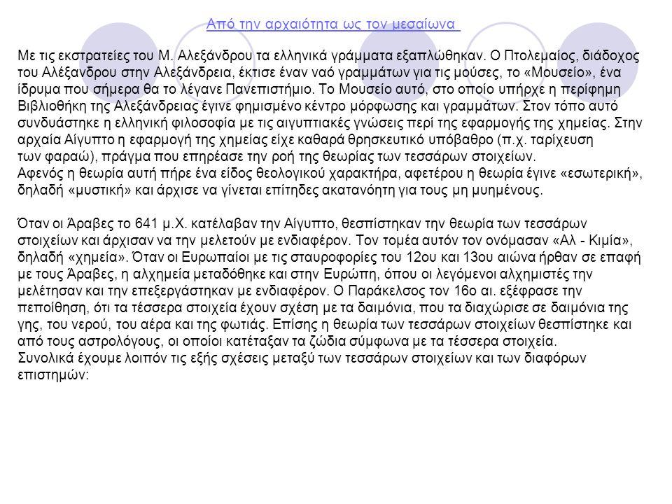 Από την αρχαιότητα ως τον μεσαίωνα Με τις εκστρατείες του Μ. Αλεξάνδρου τα ελληνικά γράμματα εξαπλώθηκαν. Ο Πτολεμαίος, διάδοχος του Αλέξανδρου στην Α