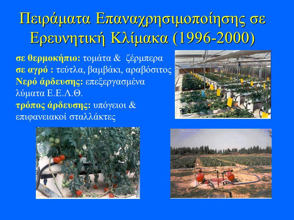 Πειράματα Επαναχρησιμοποίησης σε Ερευνητική Κλίμακα (1996-2000) σε θερμοκήπιο: τομάτα & ζέρμπερα σε αγρό : τεύτλα, βαμβάκι, αραβόσιτος Νερό άρδευσης: