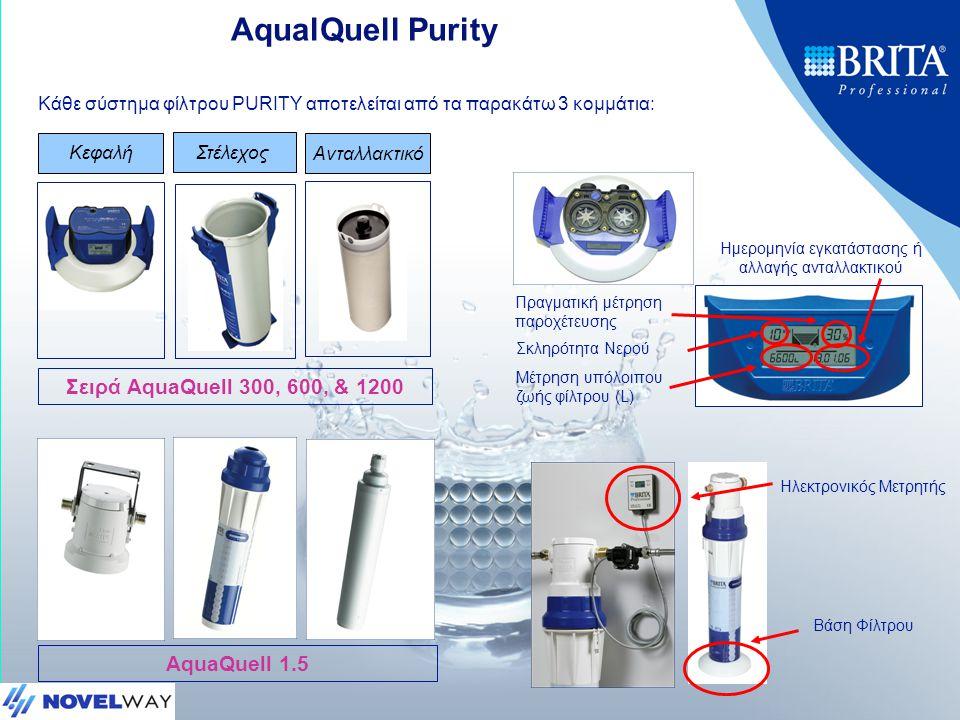 AqualQuell Purity Κάθε σύστημα φίλτρου PURITY αποτελείται από τα παρακάτω 3 κομμάτια: Κεφαλή Στέλεχος Ανταλλακτικό Σειρά AquaQuell 300, 600, & 1200 AquaQuell 1.5 Σκληρότητα Νερού Ημερομηνία εγκατάστασης ή αλλαγής ανταλλακτικού Πραγματική μέτρηση παροχέτευσης Μέτρηση υπόλοιπου ζωής φίλτρου (L) Ηλεκτρονικός Μετρητής Βάση Φίλτρου