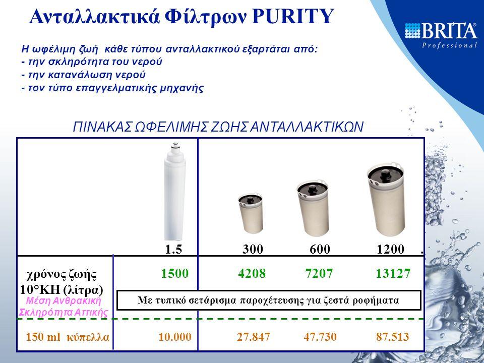 Ανταλλακτικά Φίλτρων PURITY 1.5 300 600 1200. χρόνος ζωής 1500 4208 7207 13127 10°KH (λίτρα) Με τυπικό σετάρισμα παροχέτευσης για ζεστά ροφήματα 150 m