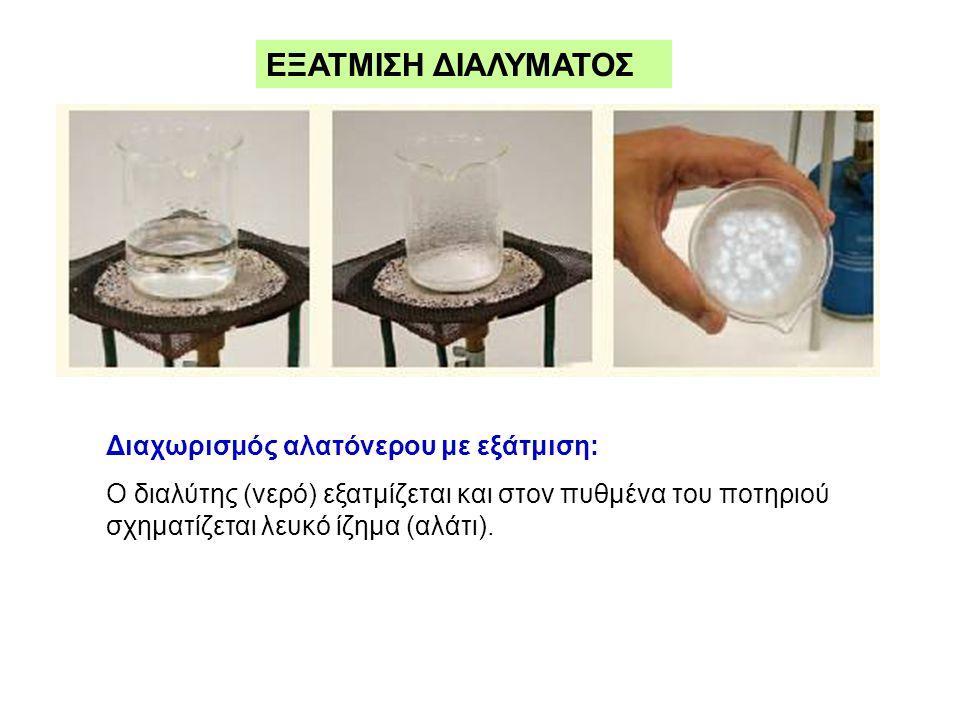 ΕΞΑΤΜΙΣΗ ΔΙΑΛΥΜΑΤΟΣ Διαχωρισμός αλατόνερου με εξάτμιση: Ο διαλύτης (νερό) εξατμίζεται και στον πυθμένα του ποτηριού σχηματίζεται λευκό ίζημα (αλάτι).