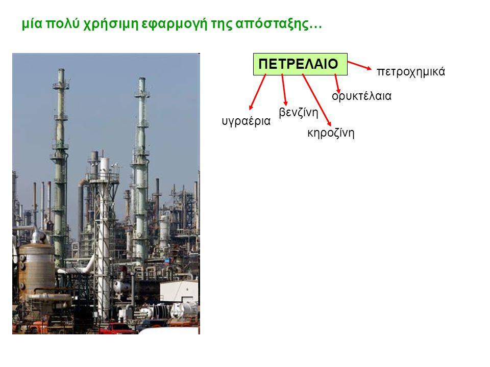 μία πολύ χρήσιμη εφαρμογή της απόσταξης… ΠΕΤΡΕΛΑΙΟ υγραέρια βενζίνη κηροζίνη ορυκτέλαια πετροχημικά