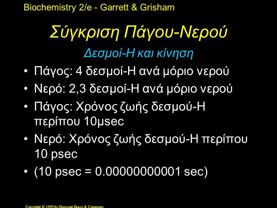 Biochemistry 2/e - Garrett & Grisham Copyright © 1999 by Harcourt Brace & Company Σύγκριση Πάγου-Νερού Δεσμοί-Η και κίνηση •Πάγος: 4 δεσμοί-Η ανά μόριο νερού •Νερό: 2,3 δεσμοί-Η ανά μόριο νερού •Πάγος: Χρόνος ζωής δεσμού-Η περίπου 10μsec •Νερό: Χρόνος ζωής δεσμού-Η περίπου 10 psec •(10 psec = 0.00000000001 sec)