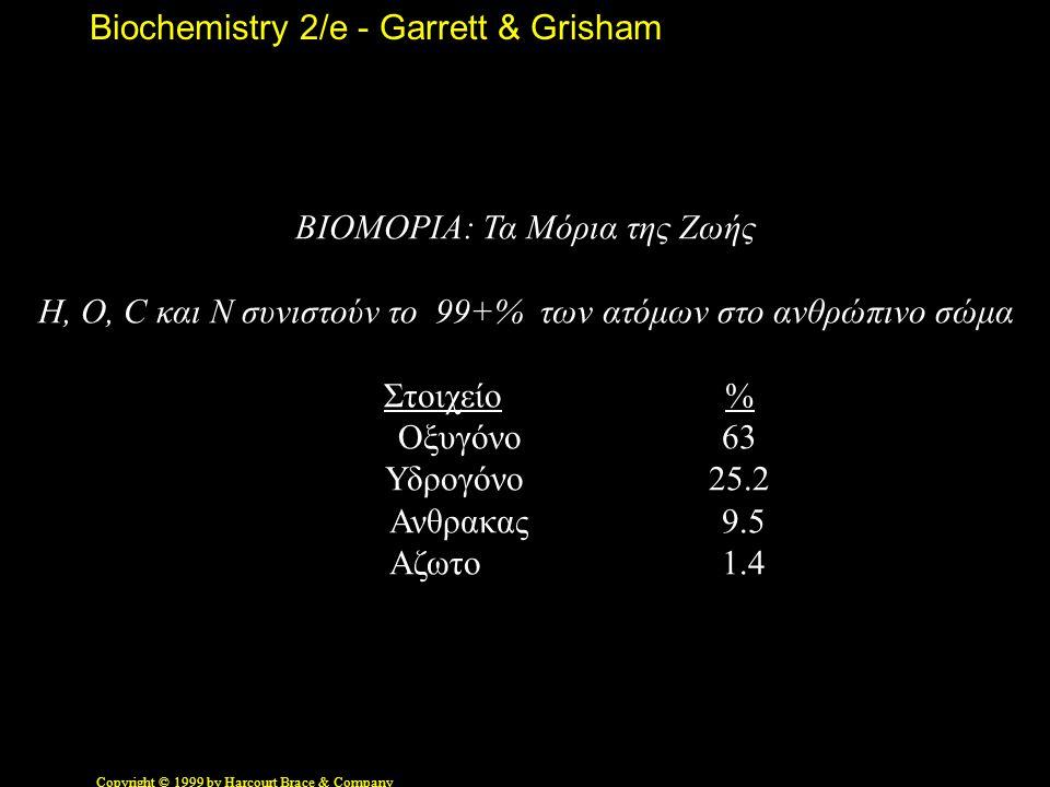 Biochemistry 2/e - Garrett & Grisham Copyright © 1999 by Harcourt Brace & Company ΒΙΟΜΟΡΙΑ: Τα Μόρια της Ζωής H, O, C και N συνιστούν το 99+% των ατόμων στο ανθρώπινο σώμα Στοιχείο % Οξυγόνο 63 Υδρογόνο 25.2 Ανθρακας 9.5 Αζωτο 1.4