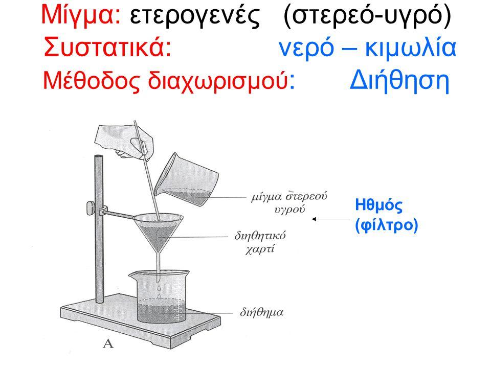 Μίγμα: ετερογενές (στερεό-υγρό) Συστατικά: νερό – κιμωλία Μέθοδος διαχωρισμού : Διήθηση Ηθμός (φίλτρο)