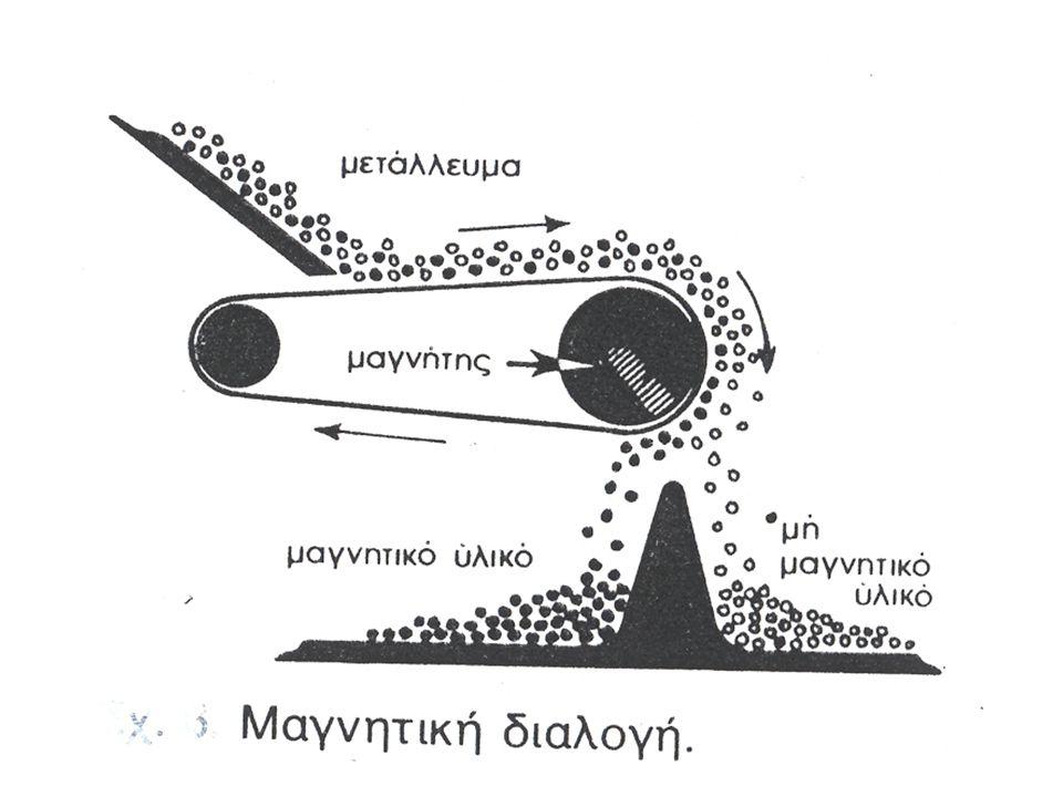 Μίγμα: ομογενές Συστατικά: διαφορετικά χρώματα μελάνης Μέθοδος διαχωρισμού: χρωματογραφία •Χρησιμοποιείται ευρύτατα στο διαχωρισμό ουσιών που βρίσκονται στο μίγμα σε εξαιρετικά μικρές ποσότητες (κλάσματα του χιλιοστού του γραμμαρίου) όπως στο διαχωρισμό των ορμονών, χρωστικών ουσιών κ.λ.π.