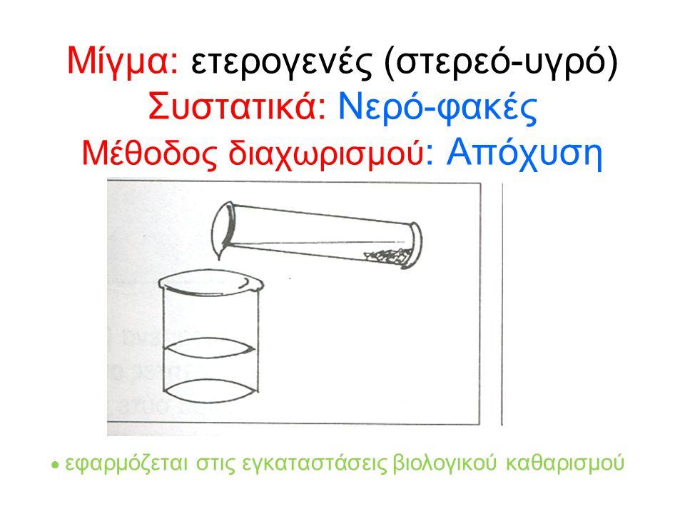 Μίγμα: ομογενές (στερεό-υγρό) Συστατικά: νερό – αλάτι Μέθοδος διαχωρισμού : Εξάτμιση γίνεται όταν δεν μας ενδιαφέρει το υγρό και συλλέγουμε μόνο το στερεό αλυκές