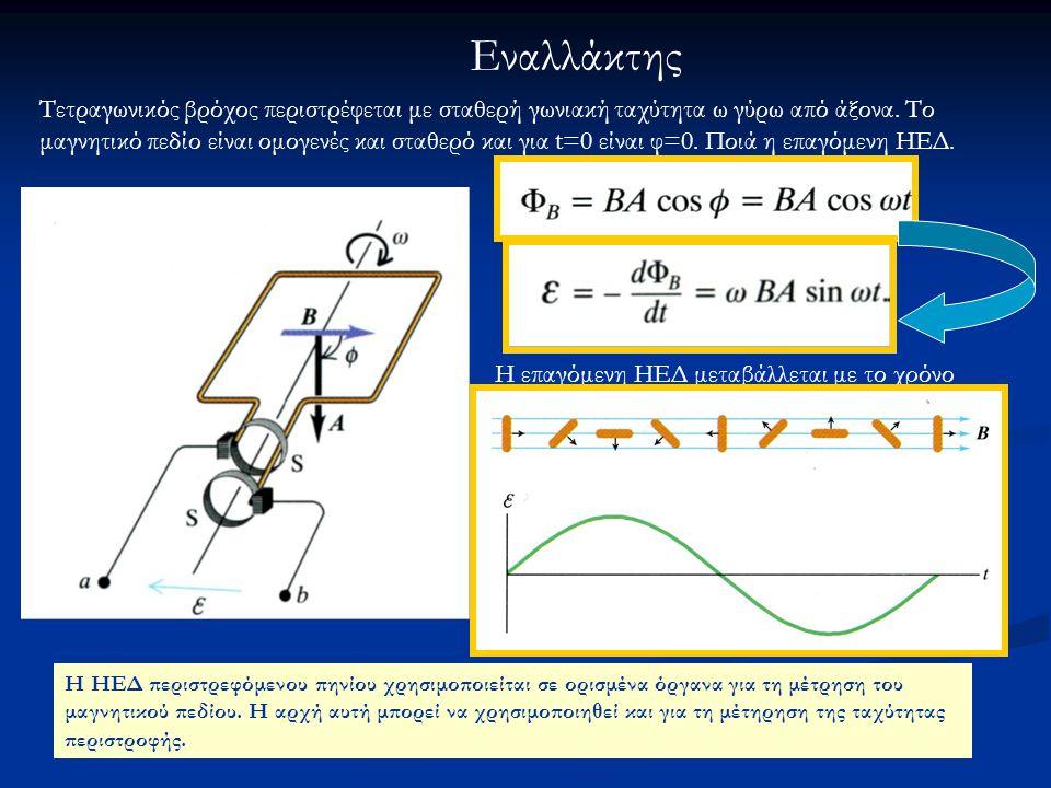 Εναλλάκτης Τετραγωνικός βρόχος περιστρέφεται με σταθερή γωνιακή ταχύτητα ω γύρω από άξονα.