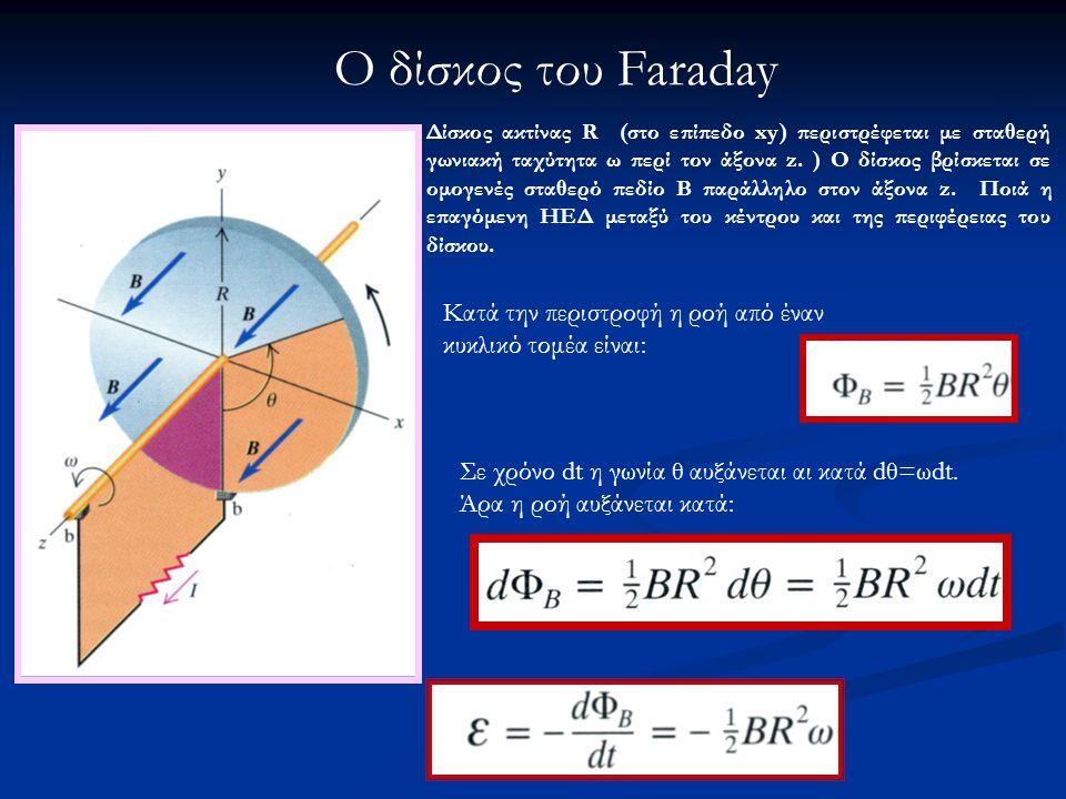 Ο δίσκος του Faraday Δίσκος ακτίνας R (στο επίπεδο xy) περιστρέφεται με σταθερή γωνιακή ταχύτητα ω περί τον άξονα z.