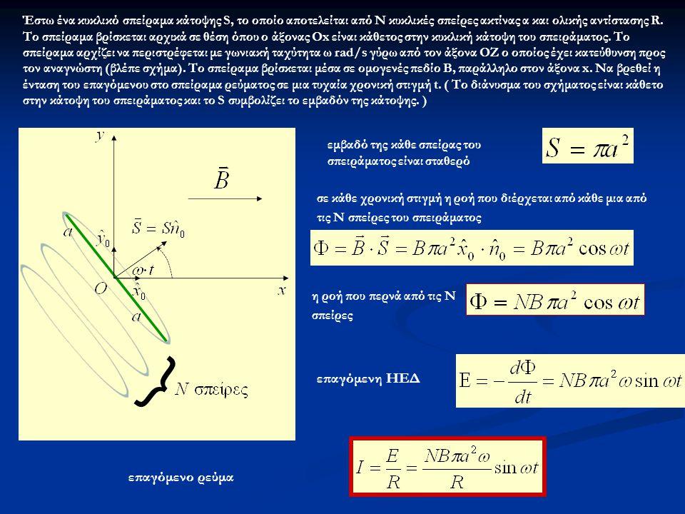 Έστω ένα κυκλικό σπείραμα κάτοψης S, το οποίο αποτελείται από Ν κυκλικές σπείρες ακτίνας α και ολικής αντίστασης R.