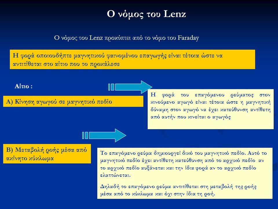 O νόμος του Lenz προκύπτει από το νόμο του Faraday O νόμος του Lenz Η φορά οποιουδήπτε μαγνητικού φαινομένου επαγωγής είναι τέτοια ώστε να αντιτίθεται στο αίτιο που το προκάλεσε Α) Κίνηση αγωγού σε μαγνητικό πεδίο Η φορά του επαγόμενου ρεύματος στον κινούμενο αγωγό είναι τέτοια ώστε η μαγνητική δύναμη στον αγωγό να έχει κατεύθυνση αντίθετη από αυτήν που κινείται ο αγωγός Β) Μεταβολή ροής μέσα από ακίνητο κύκλωμα Αίτιο : Το επαγόμενο ρεύμα δημιουργεί δικό του μαγνητικό πεδίο.