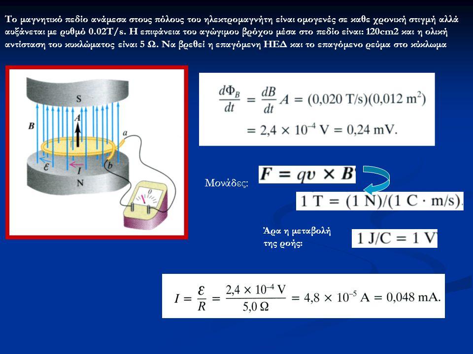 Μονάδες: Το μαγνητικό πεδίο ανάμεσα στους πόλους του ηλεκτρομαγνήτη είναι ομογενές σε καθε χρονική στιγμή αλλά αυξάνεται με ρυθμό 0.02Τ/s.