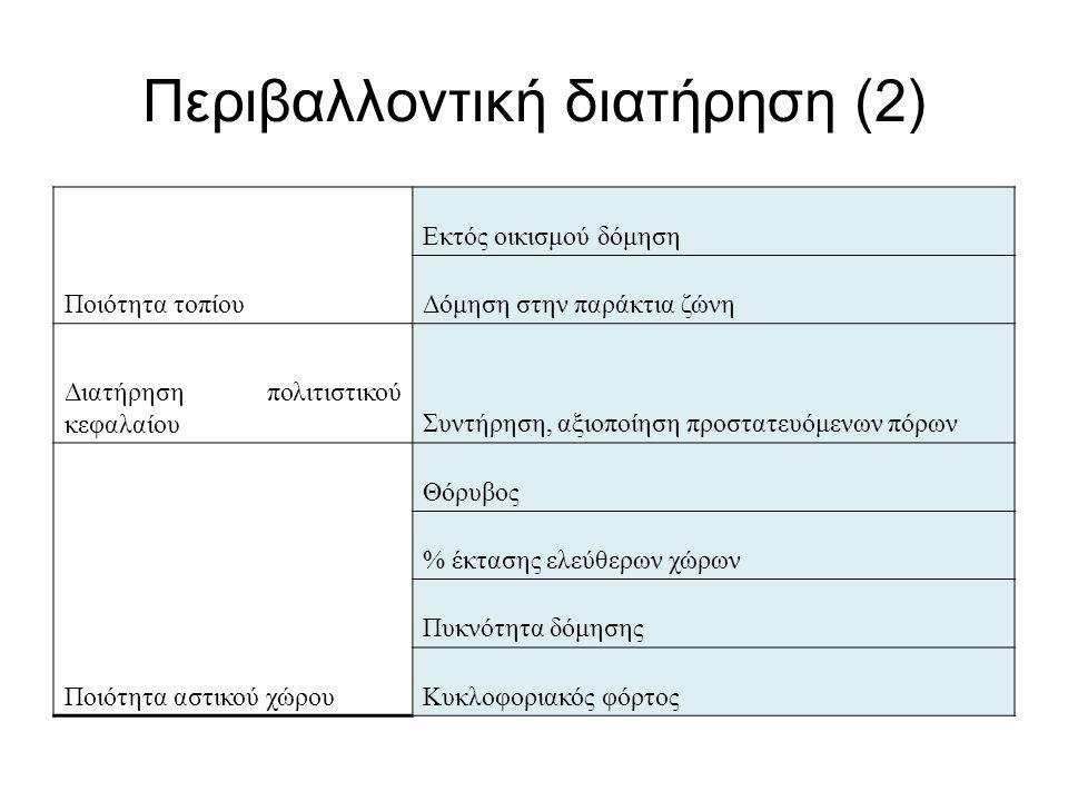 Περιβαλλοντική διατήρηση (2) Ποιότητα τοπίου Εκτός οικισμού δόμηση Δόμηση στην παράκτια ζώνη Διατήρηση πολιτιστικού κεφαλαίουΣυντήρηση, αξιοποίηση προ