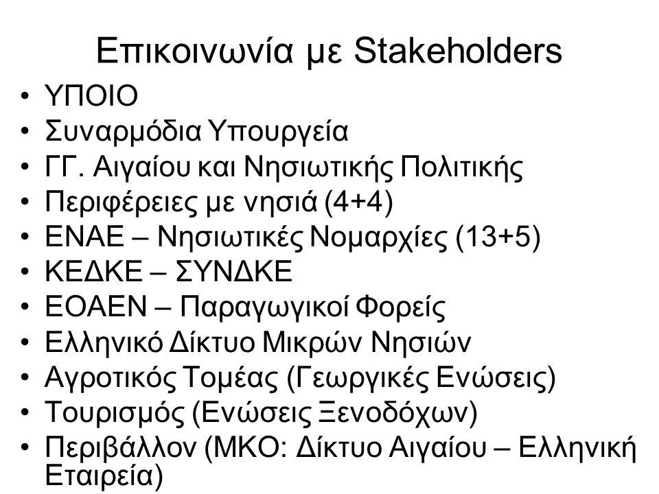 Επικοινωνία με Stakeholders •ΥΠΟΙΟ •Συναρμόδια Υπουργεία •ΓΓ. Αιγαίου και Νησιωτικής Πολιτικής •Περιφέρειες με νησιά (4+4) •ΕΝΑΕ – Νησιωτικές Νομαρχίε